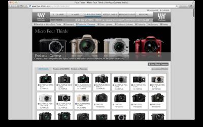 Deel 3: MFT camera's momenteel op de markt